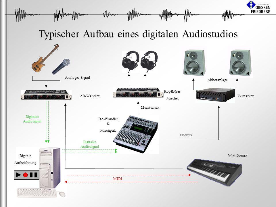 Typischer Aufbau eines digitalen Audiostudios