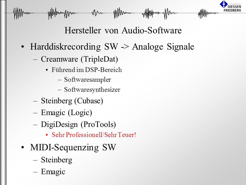 Hersteller von Audio-Software