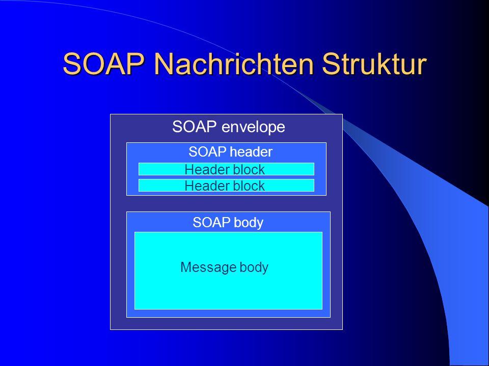 SOAP Nachrichten Struktur