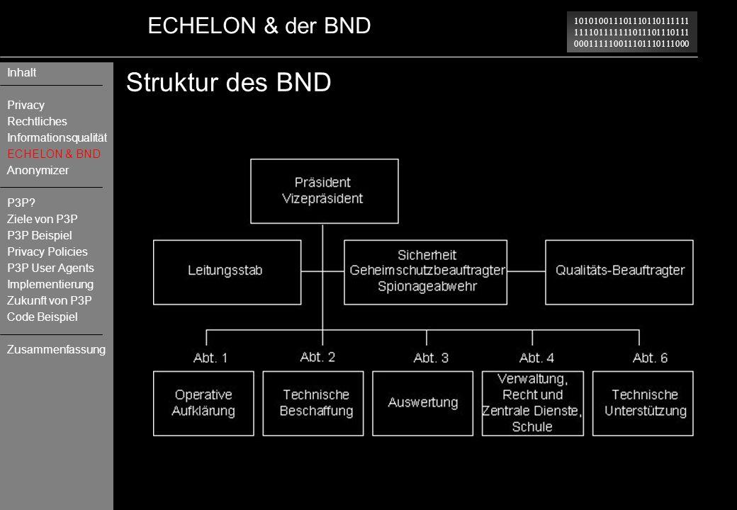 Struktur des BND ECHELON & der BND Inhalt Privacy Rechtliches