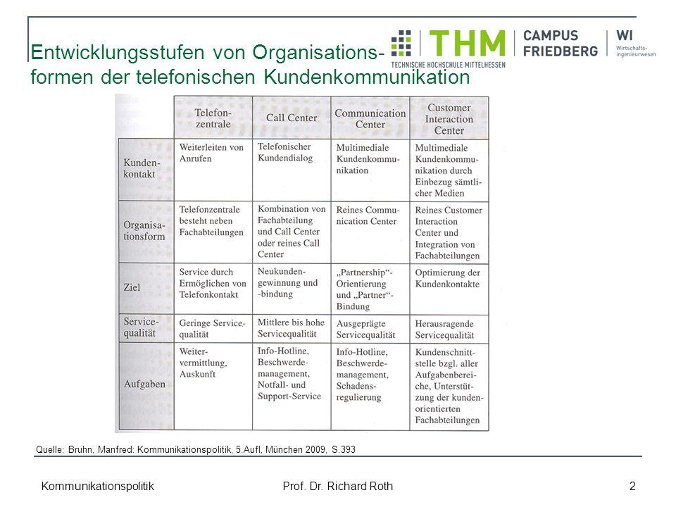 Entwicklungsstufen von Organisations-