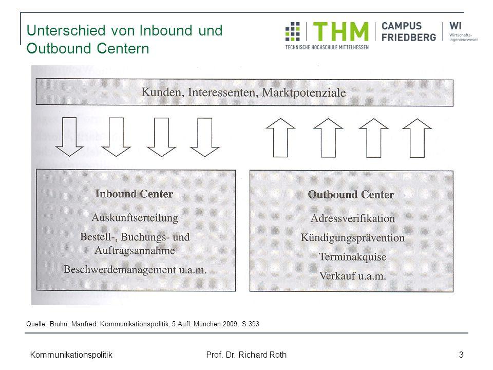 Unterschied von Inbound und Outbound Centern