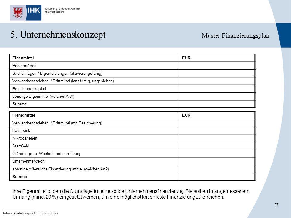 5. Unternehmenskonzept Muster Finanzierungsplan