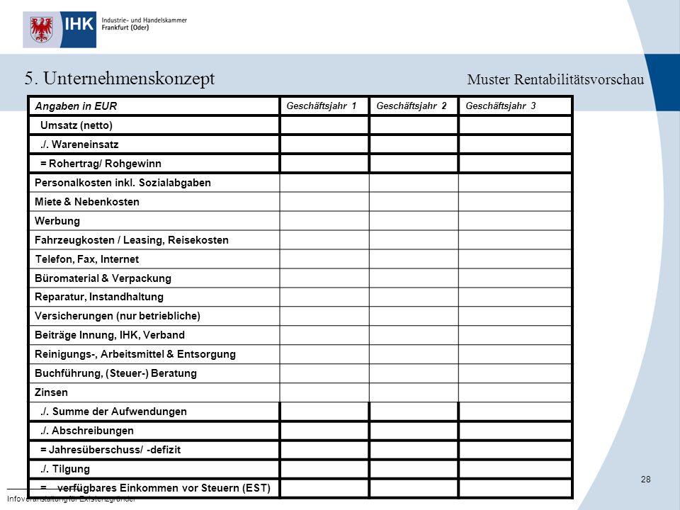 5. Unternehmenskonzept Muster Rentabilitätsvorschau
