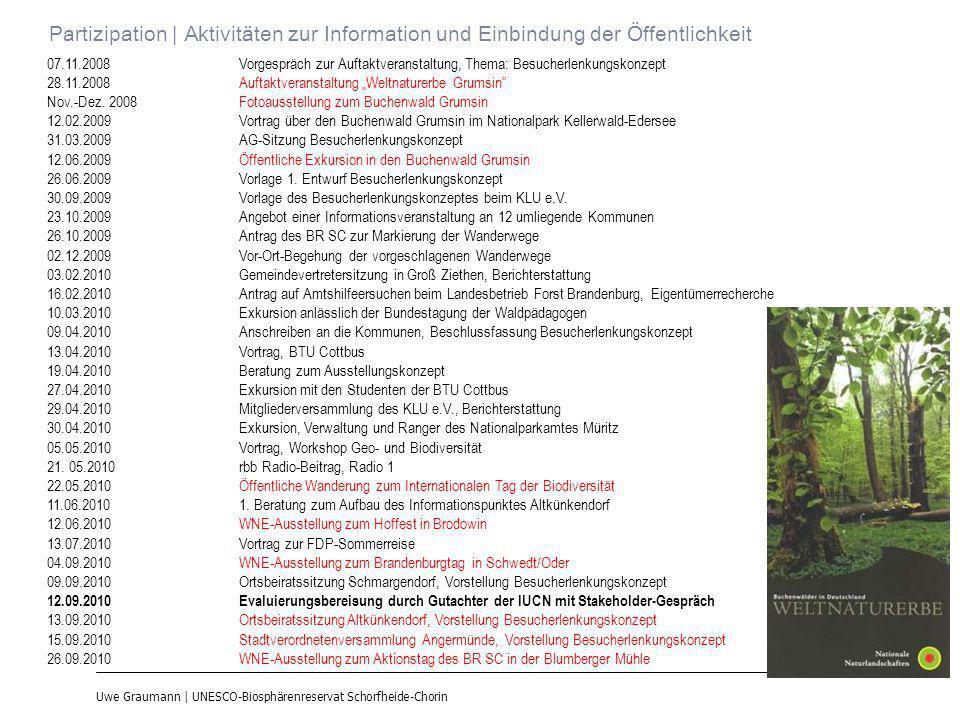 Partizipation | Aktivitäten zur Information und Einbindung der Öffentlichkeit