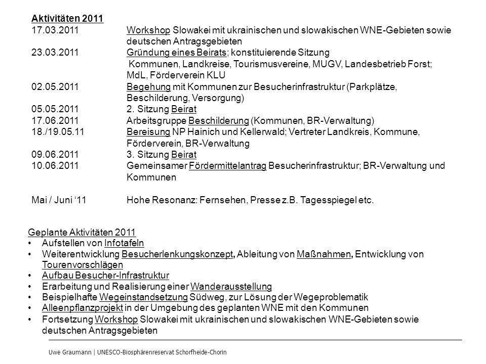 23.03.2011 Gründung eines Beirats; konstituierende Sitzung