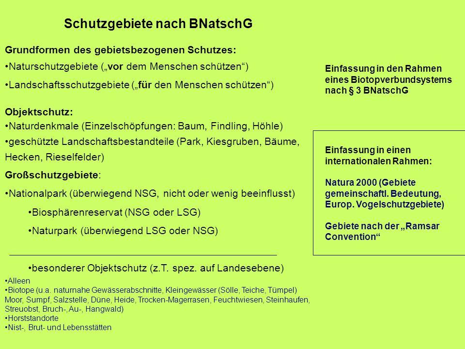 Schutzgebiete nach BNatschG