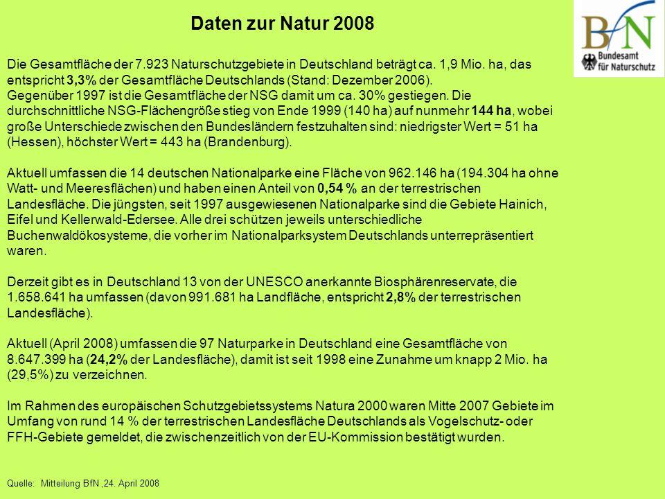 Daten zur Natur 2008 Die Gesamtfläche der 7.923 Naturschutzgebiete in Deutschland beträgt ca. 1,9 Mio. ha, das.