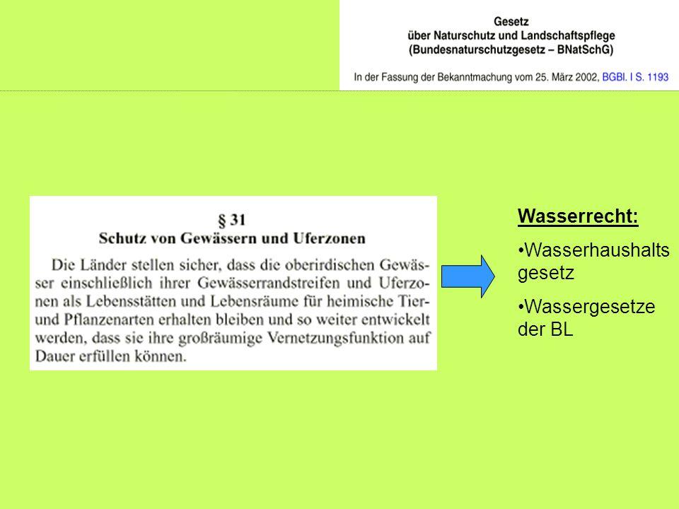 Wasserrecht: Wasserhaushaltsgesetz Wassergesetze der BL
