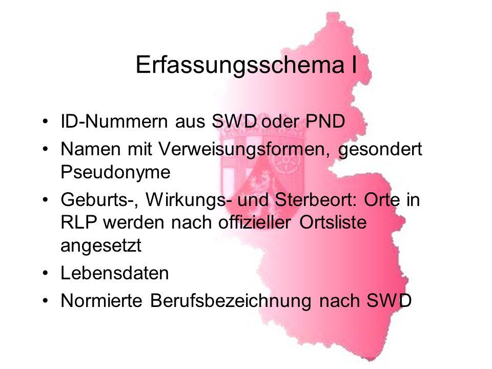 Erfassungsschema I ID-Nummern aus SWD oder PND
