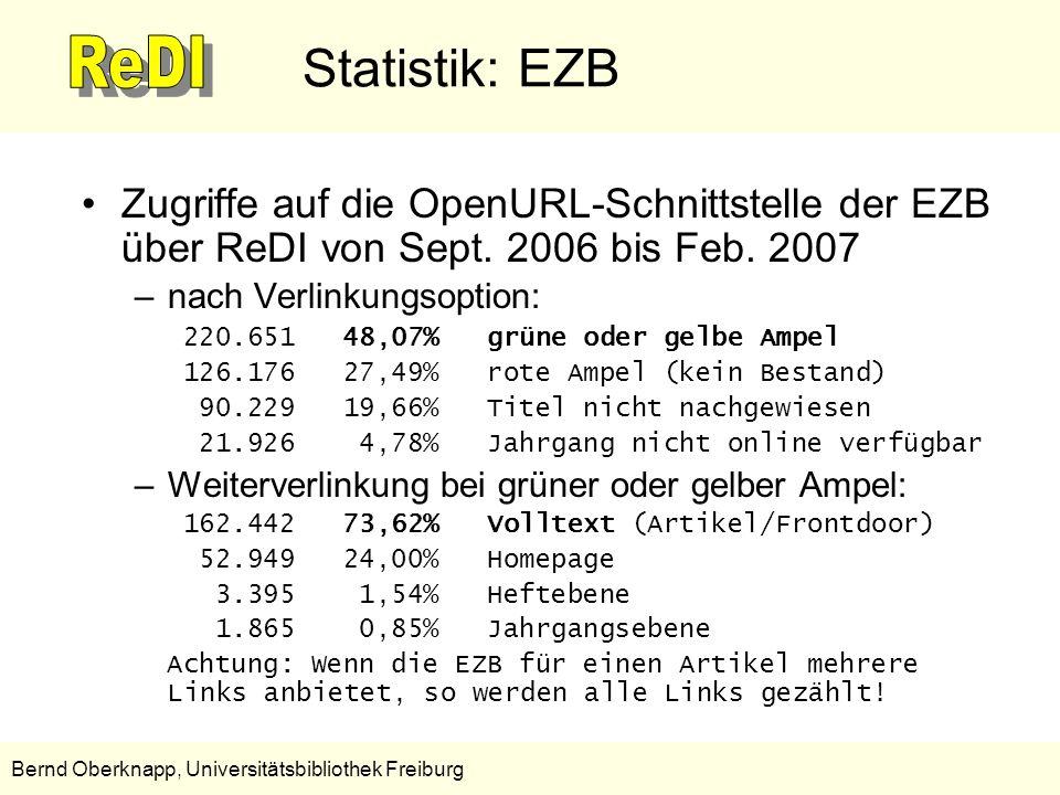 Statistik: EZB Zugriffe auf die OpenURL-Schnittstelle der EZB über ReDI von Sept. 2006 bis Feb. 2007.