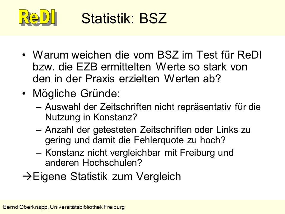 Statistik: BSZ Warum weichen die vom BSZ im Test für ReDI bzw. die EZB ermittelten Werte so stark von den in der Praxis erzielten Werten ab