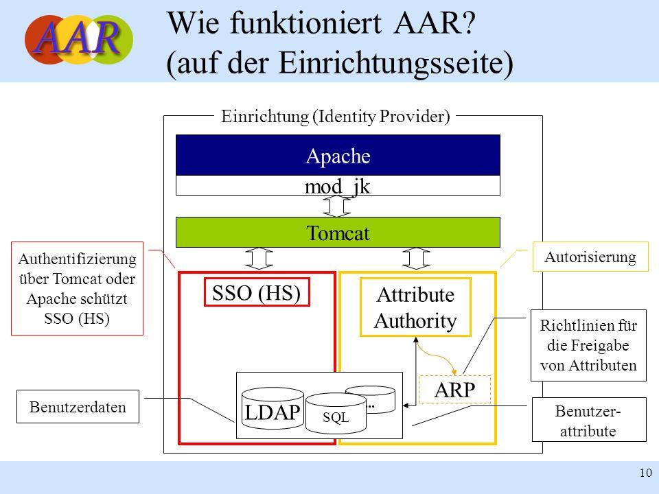 Wie funktioniert AAR (auf der Einrichtungsseite)