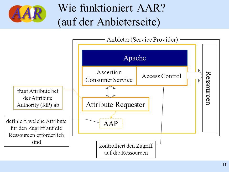 Wie funktioniert AAR (auf der Anbieterseite)
