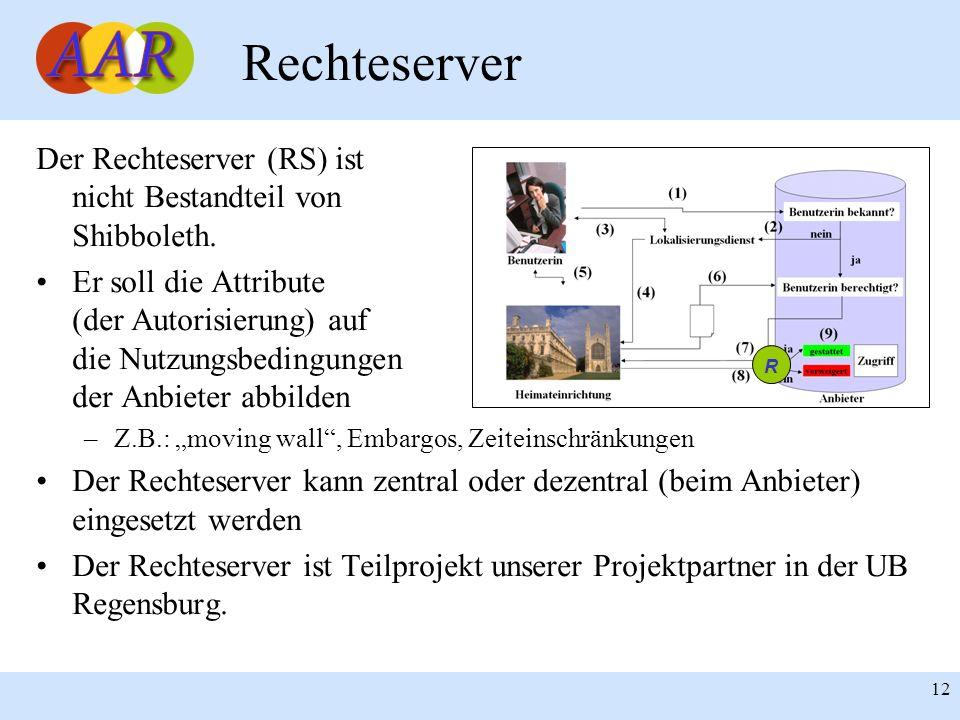 Rechteserver Der Rechteserver (RS) ist nicht Bestandteil von Shibboleth.