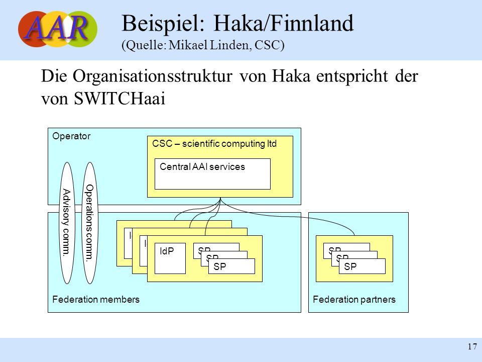 Beispiel: Haka/Finnland (Quelle: Mikael Linden, CSC)