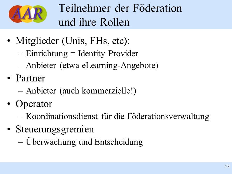 Teilnehmer der Föderation und ihre Rollen