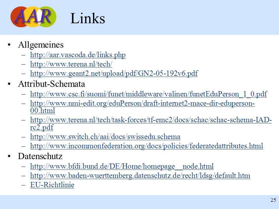 Links Allgemeines Attribut-Schemata Datenschutz