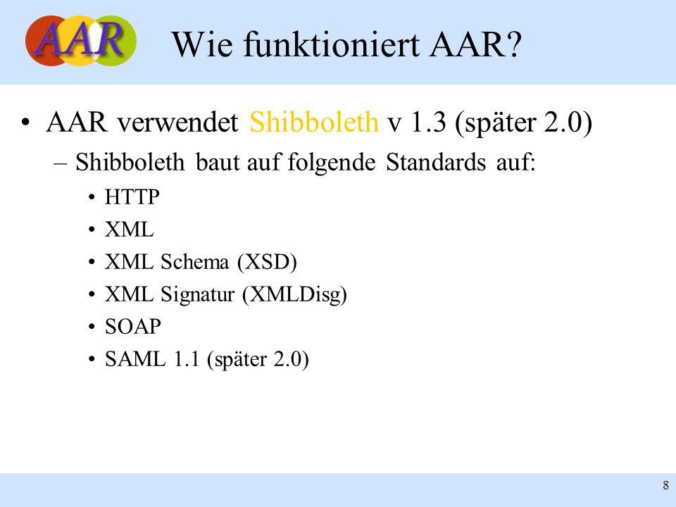 Wie funktioniert AAR AAR verwendet Shibboleth v 1.3 (später 2.0)