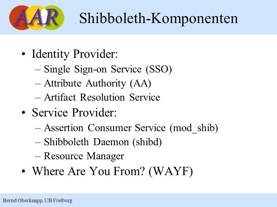 Shibboleth-Komponenten