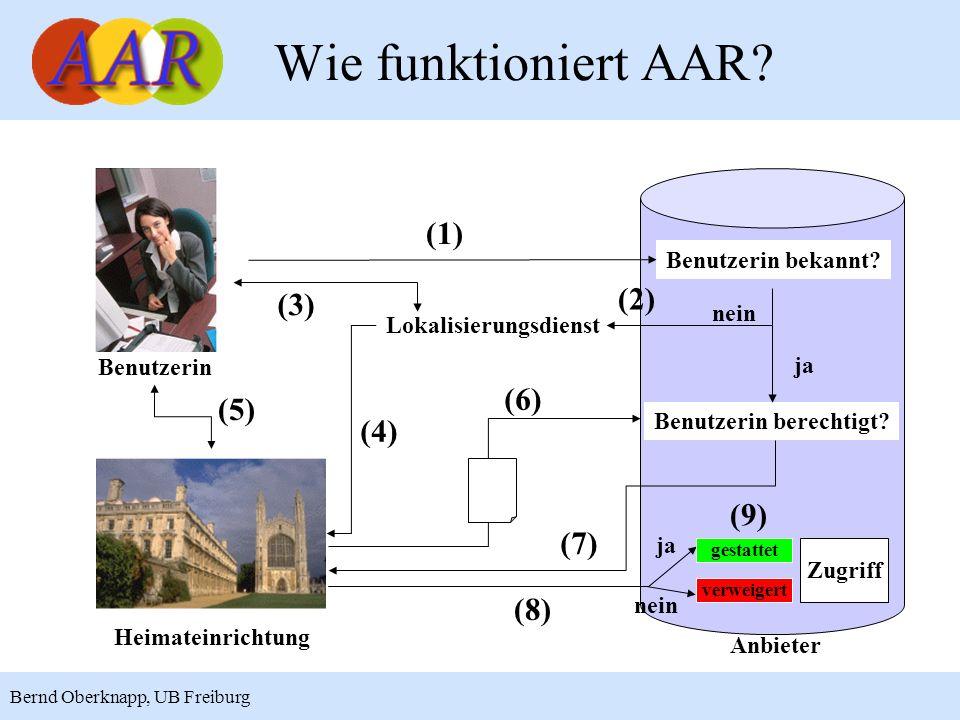 Wie funktioniert AAR (1) (2) (3) (6) (5) (4) (9) (7) (8)