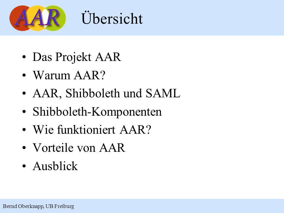 Übersicht Das Projekt AAR Warum AAR AAR, Shibboleth und SAML