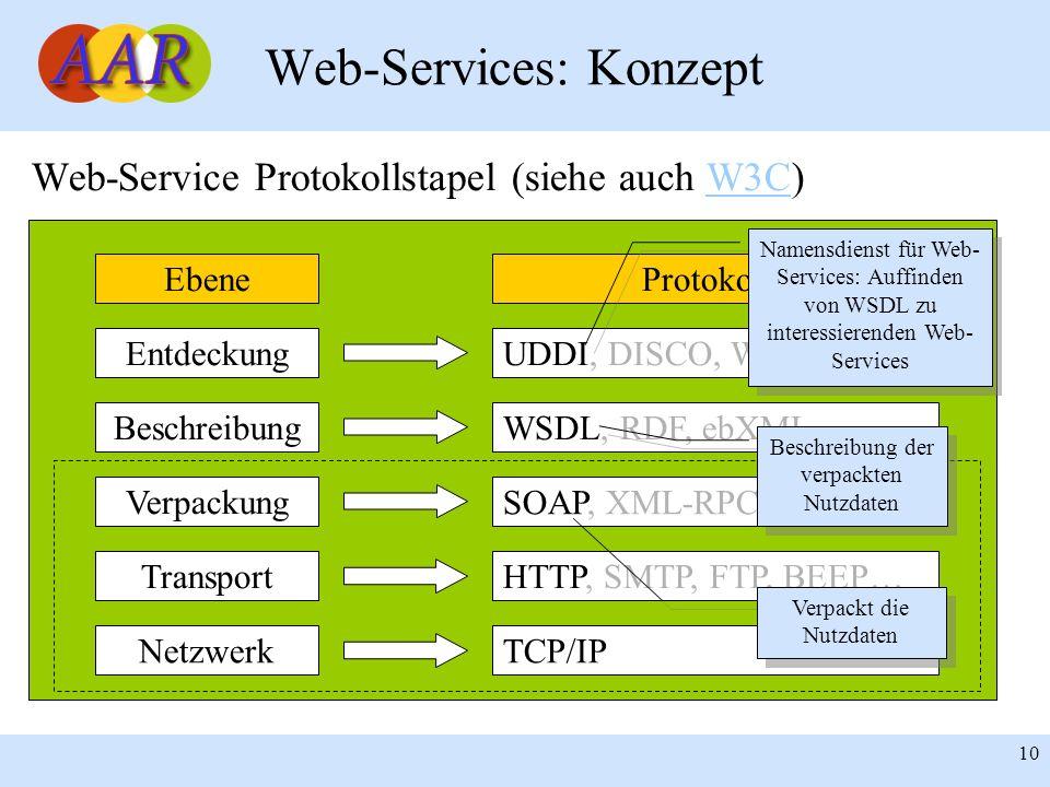 Web-Services: Konzept