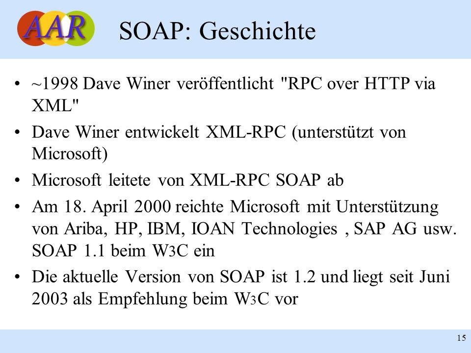 SOAP: Geschichte ~1998 Dave Winer veröffentlicht RPC over HTTP via XML Dave Winer entwickelt XML-RPC (unterstützt von Microsoft)