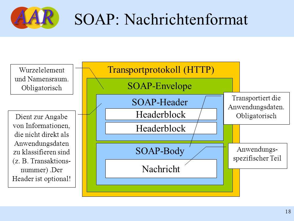 SOAP: Nachrichtenformat