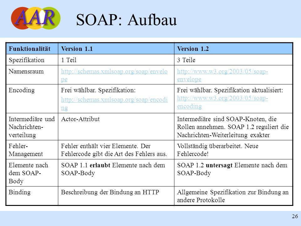 SOAP: Aufbau Funktionalität Version 1.1 Version 1.2 Spezifikation