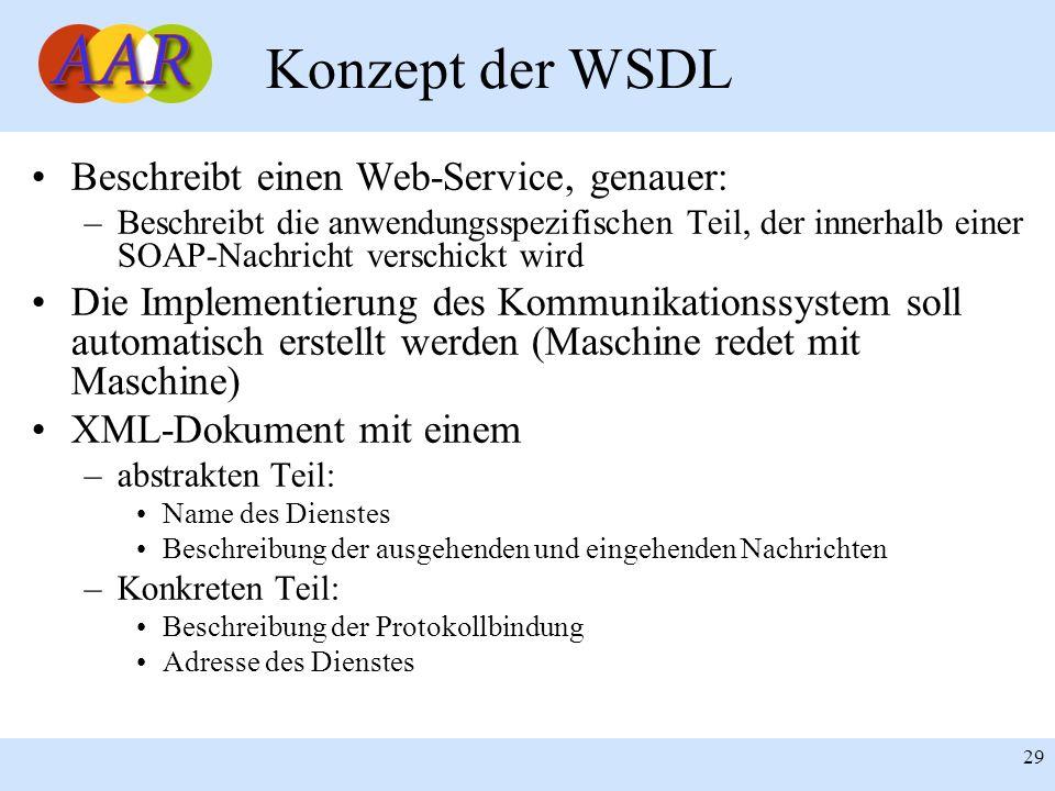 Konzept der WSDL Beschreibt einen Web-Service, genauer: