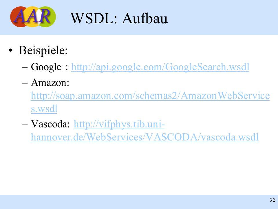 WSDL: Aufbau Beispiele: