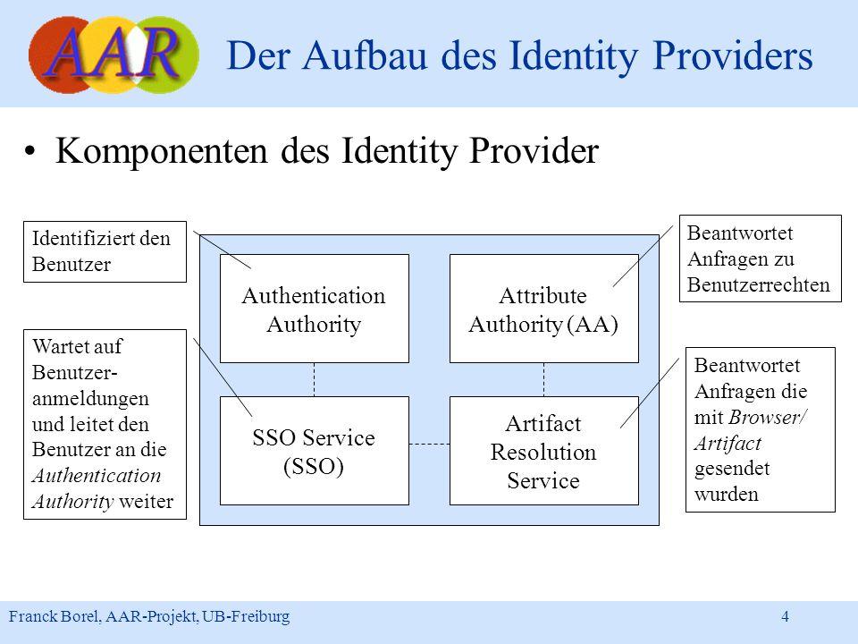 Der Aufbau des Identity Providers