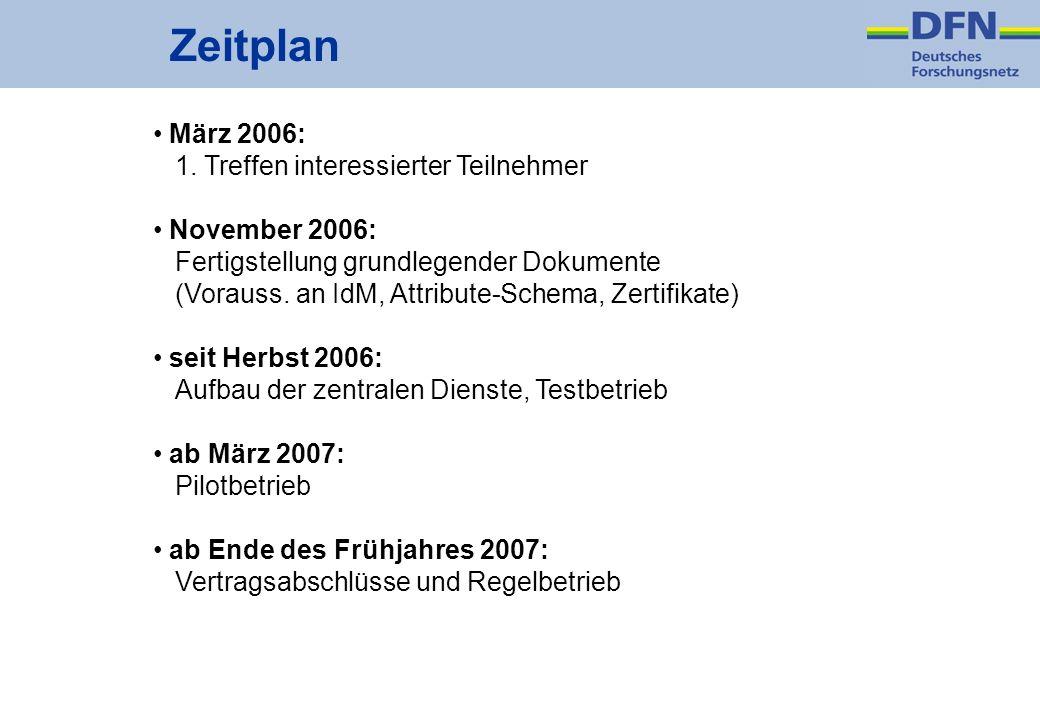 Zeitplan März 2006: 1. Treffen interessierter Teilnehmer