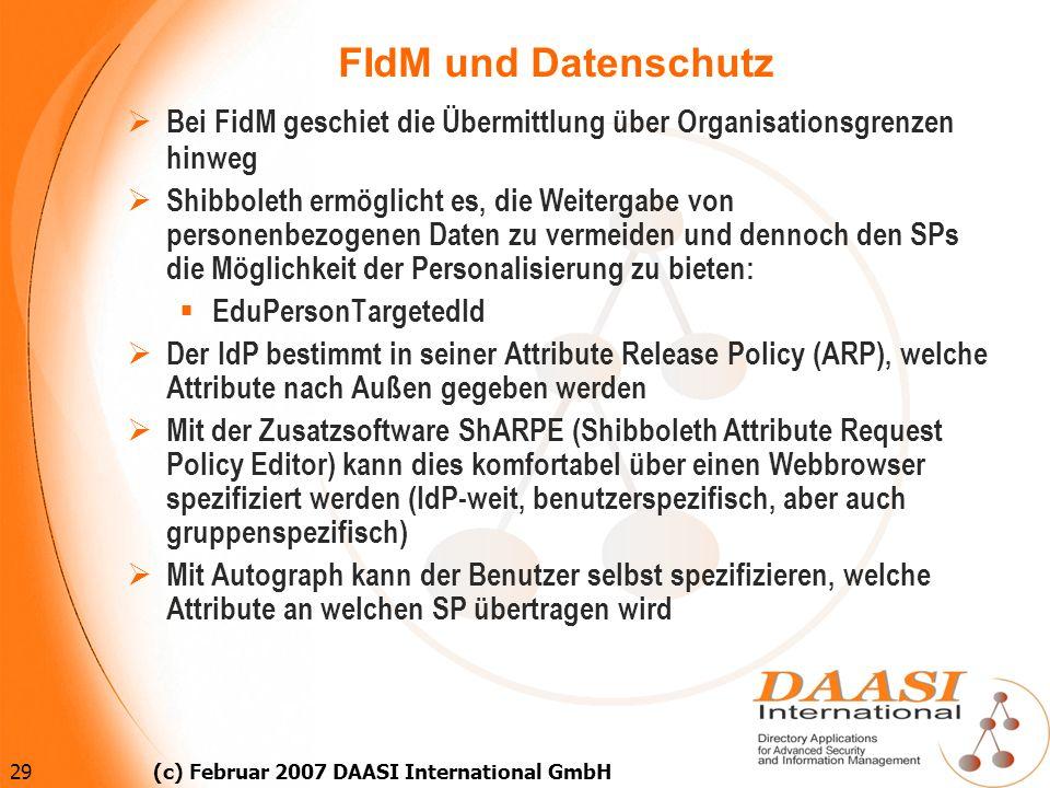 FIdM und DatenschutzBei FidM geschiet die Übermittlung über Organisationsgrenzen hinweg.