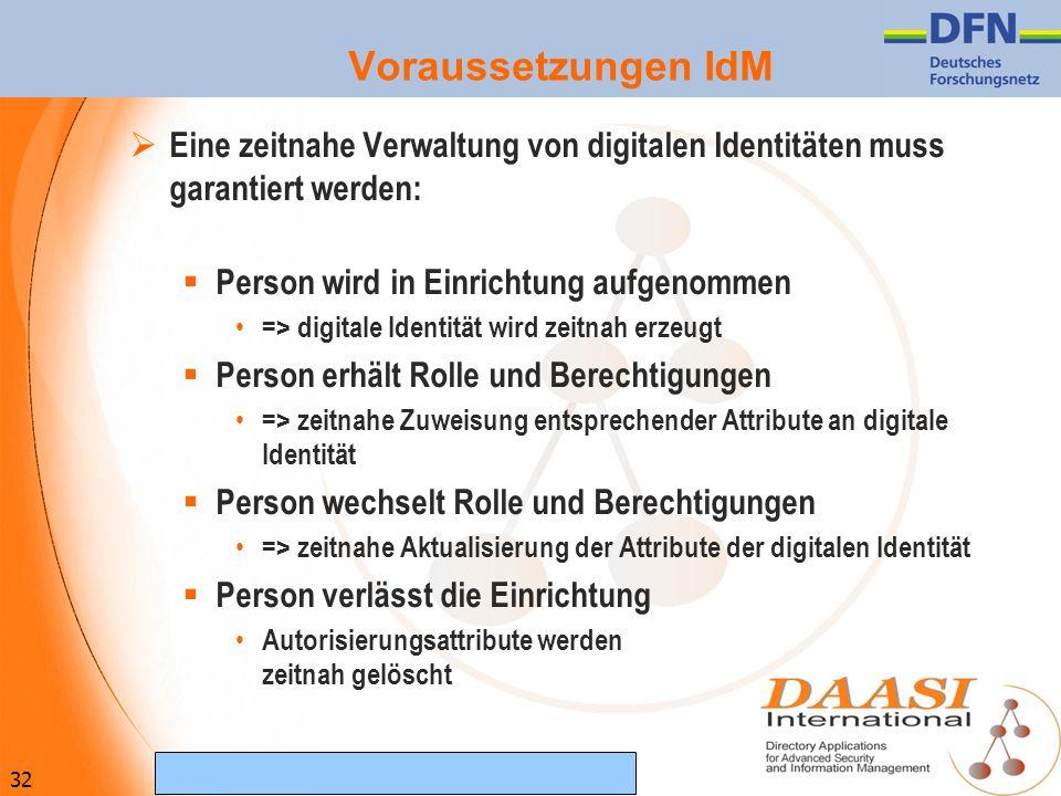 Voraussetzungen IdMEine zeitnahe Verwaltung von digitalen Identitäten muss garantiert werden: Person wird in Einrichtung aufgenommen.