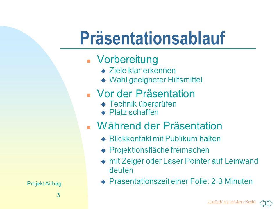 Präsentationsablauf Vorbereitung Vor der Präsentation