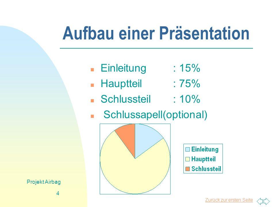 Aufbau einer Präsentation