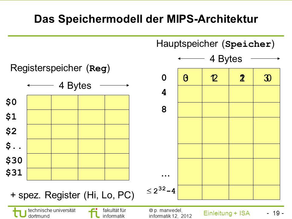 Das Speichermodell der MIPS-Architektur