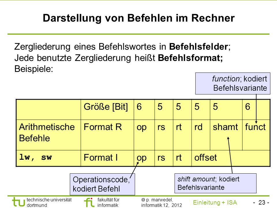 Darstellung von Befehlen im Rechner