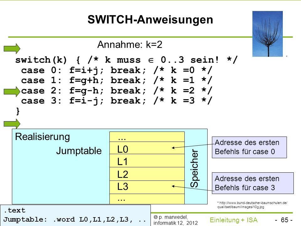 SWITCH-Anweisungen Annahme: k=2 switch(k) { /* k muss  0..3 sein! */