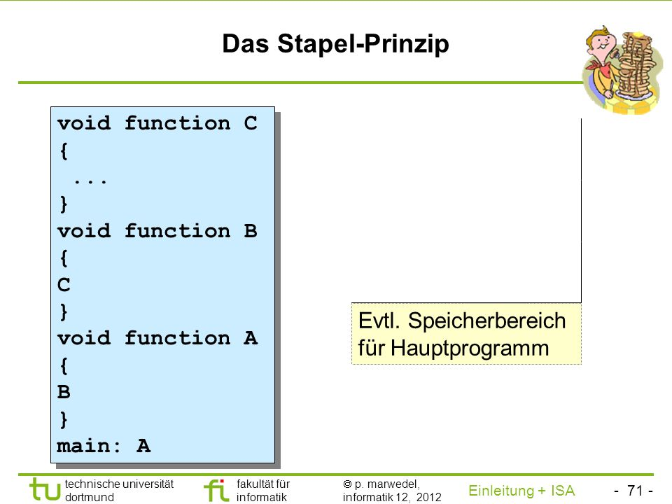 Das Stapel-Prinzip void function C {