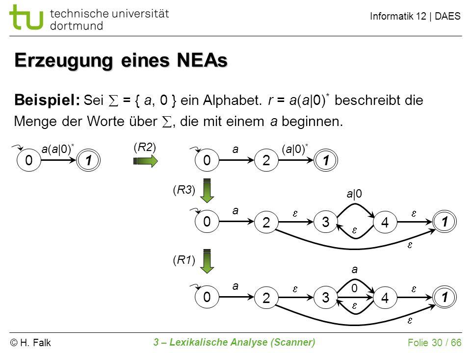 Erzeugung eines NEAs Beispiel: Sei  = { a, 0 } ein Alphabet. r = a(a|0)* beschreibt die. Menge der Worte über , die mit einem a beginnen.