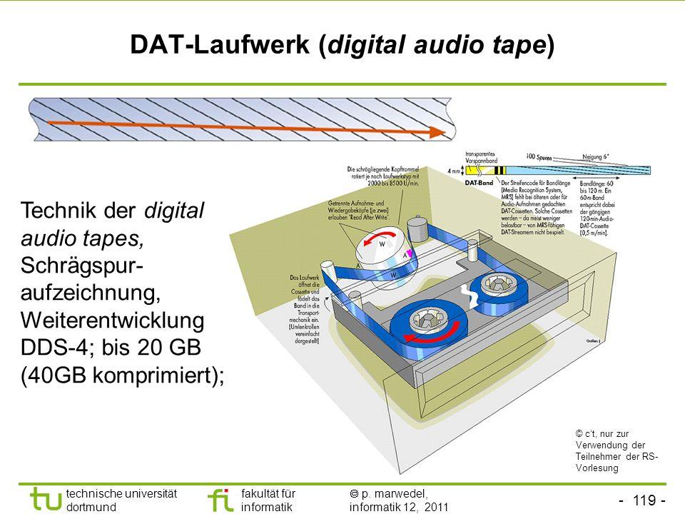 DAT-Laufwerk (digital audio tape)