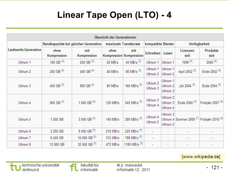 Linear Tape Open (LTO) - 4