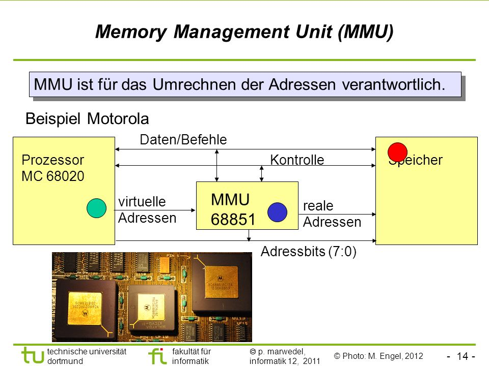 Memory Management Unit (MMU)