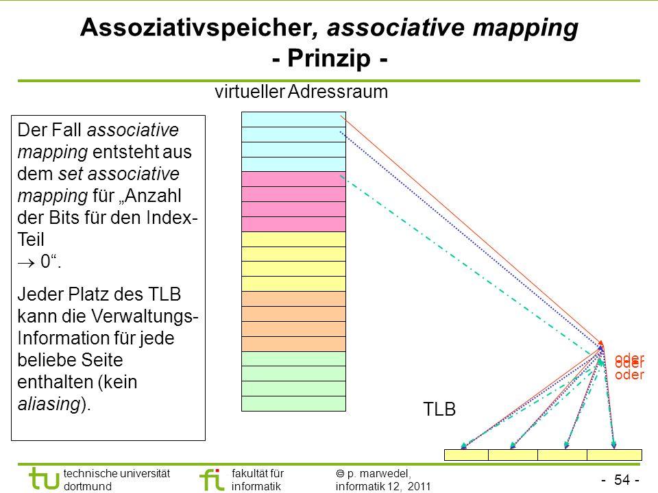 Assoziativspeicher, associative mapping - Prinzip -