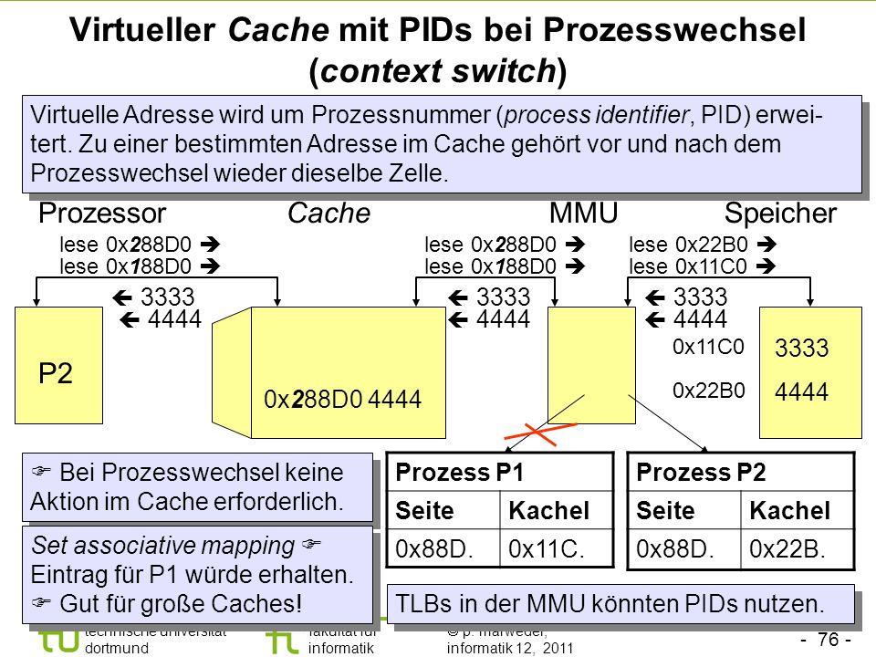 Virtueller Cache mit PIDs bei Prozesswechsel (context switch)