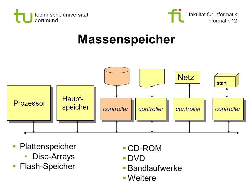 Plattenspeicher Disc-Arrays Flash-Speicher