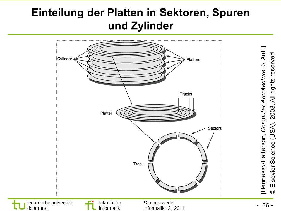 Einteilung der Platten in Sektoren, Spuren und Zylinder